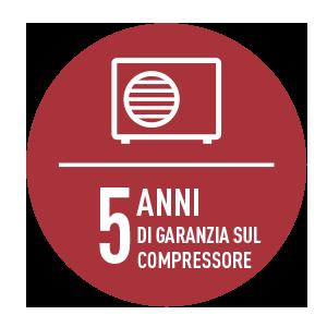 Condizionatori Reggio Emilia